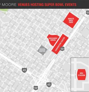 Walter P Moore venues hosting Super Bowl LI events