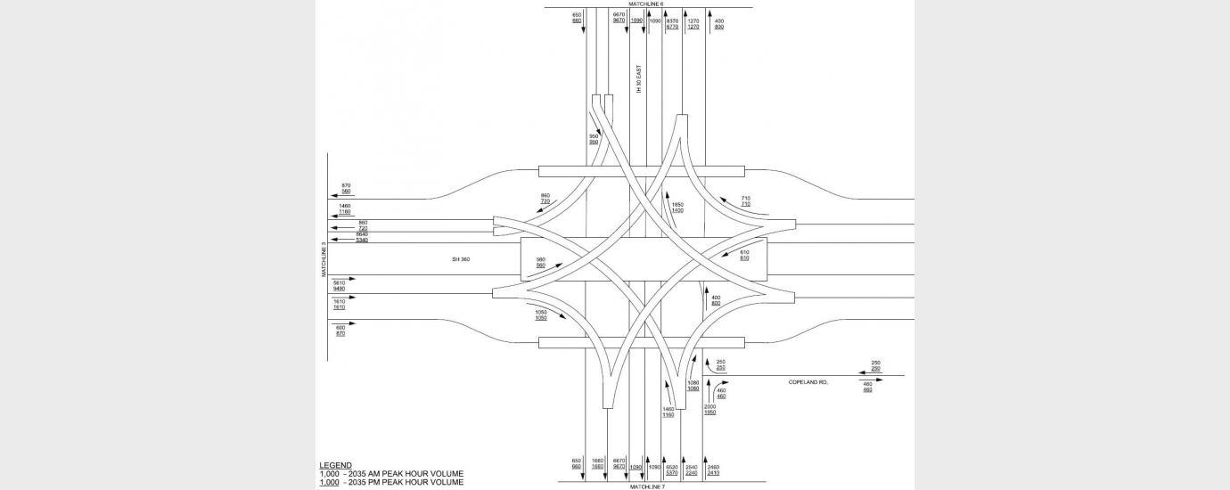 SH 360 and IH 30 VISSIM Analysis